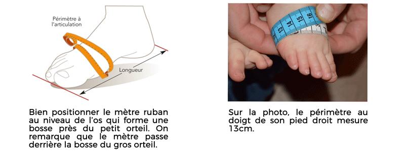 5cf4c66c292013 Les pieds des bébés ont des largeurs et des formes différentes (fins,  potelés). Vérifiez le coup-de-pied de votre enfant (= périmetre à  l'articulation) en ...
